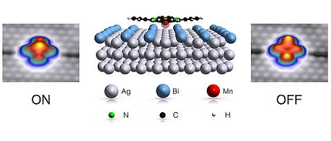 A flat molecule on a surface comprised of bismuth atoms and silver atoms.